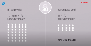 Canon TA30 page yield